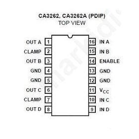 CA3262