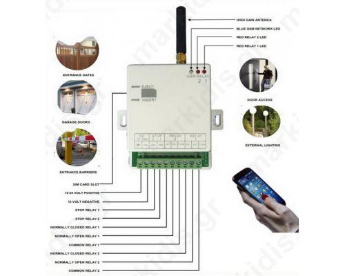 ANGA AG-G02 Δέκτης τηλεχειρισμού 2 καναλιών μέσο δικτύου κινητής τηλεφωνίας GSM